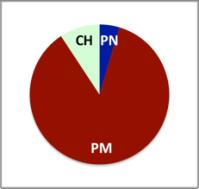 Diagram Igny-Comblizy 201506